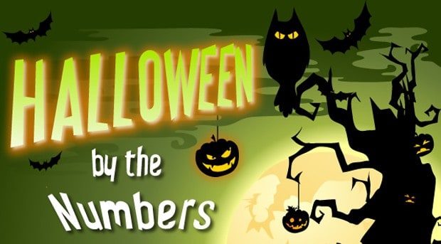 Infographie – Halloween en chiffres